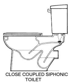 Close Coupled Siphonic Pan